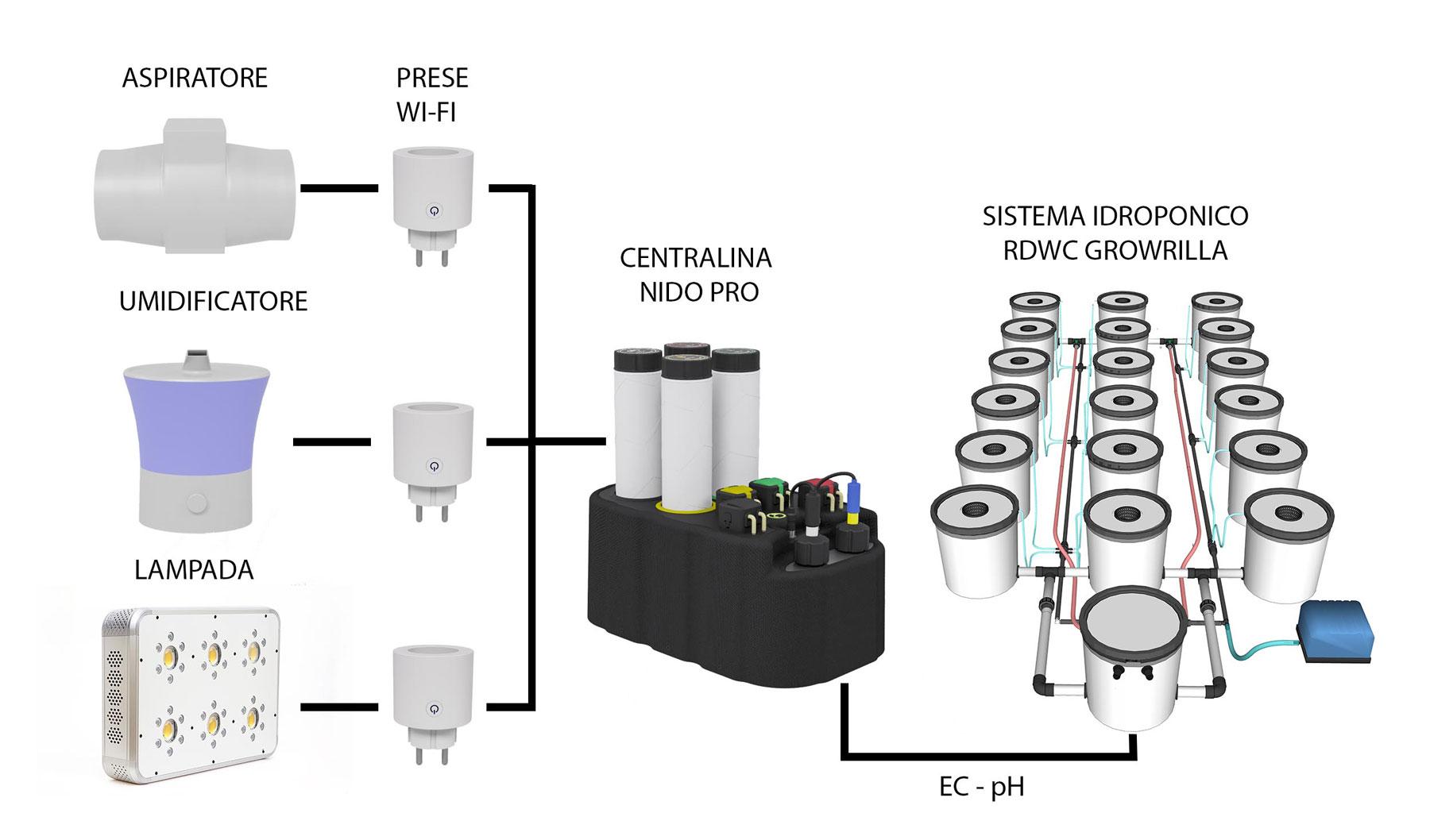 aspiratore air max pro